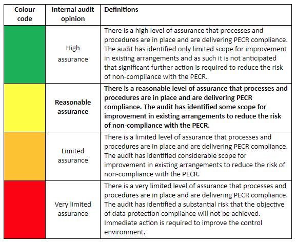 ico_audit_scoring